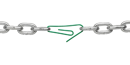 Chain with Paper Clip